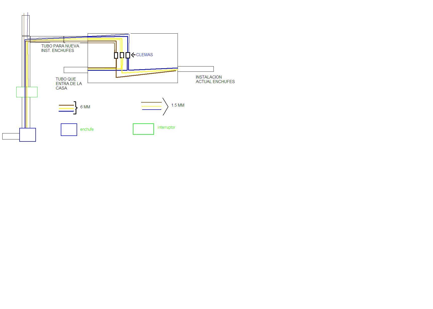 Instalacion el ctrica en azotea orientadme - Instalacion electrica superficie ...